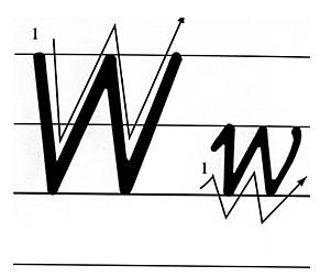26个字母笔顺图