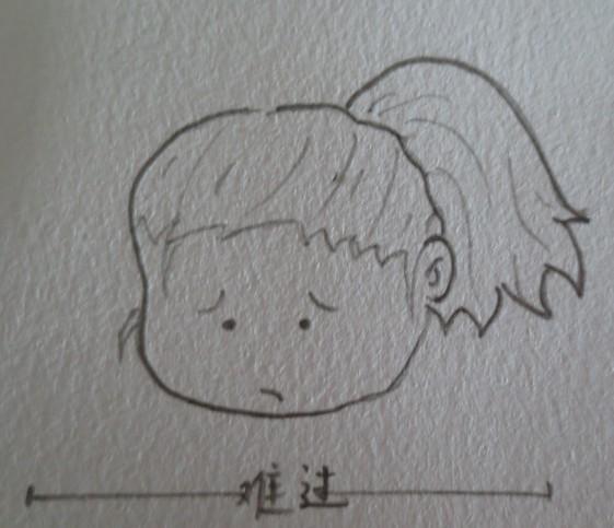 【小课技巧】06 q版人物萌萌表情特征